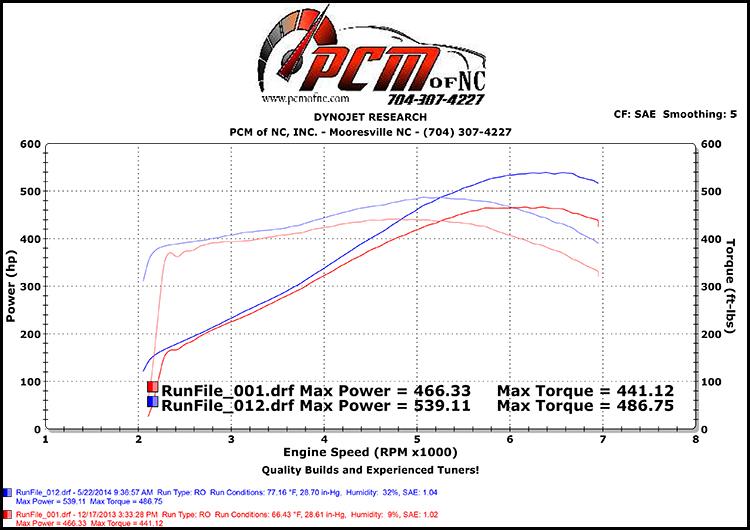 2006 Corvette Z06 Heads & LS7 Road Race Cam – PCM of NC, Inc