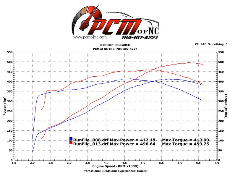 2010 LS3 Camaro Ported Heads & PCM of NC '545' Cam – PCM of