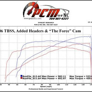 "PCM of NC LS2 The Force Blower Cam 223/239, .63x/.62x, @ .050"", 115 LSA"