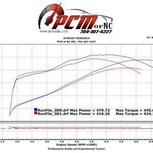 "PCM of NC LS3 545 Cam 223/243, .61x/.62x, @ .050"", 114 LSA"