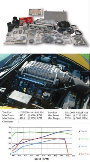 C6 Magnacharger Kits