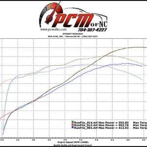 "PCM of NC LS3 Phoenix Cam 231/246, .61x/.61x, @ .050"", 113 LSA"